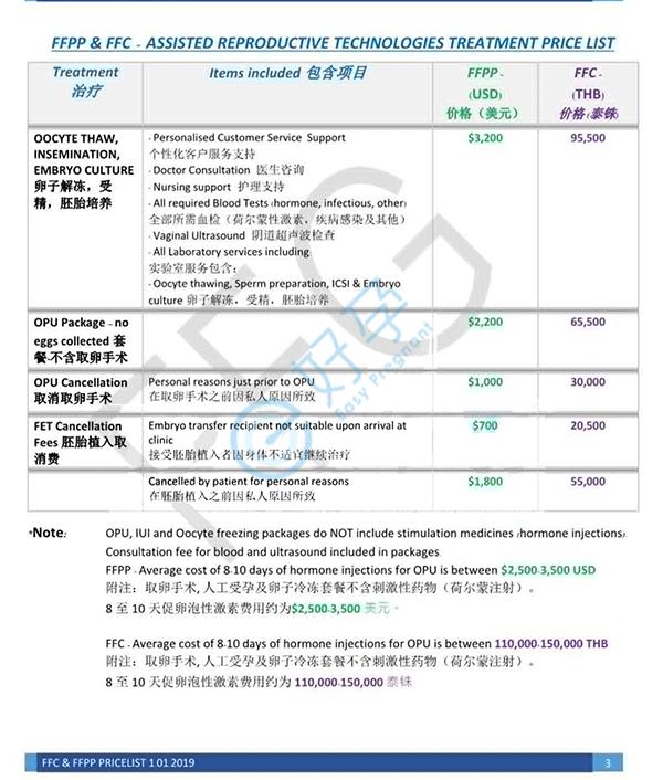 泰国第—试管中心 3.png