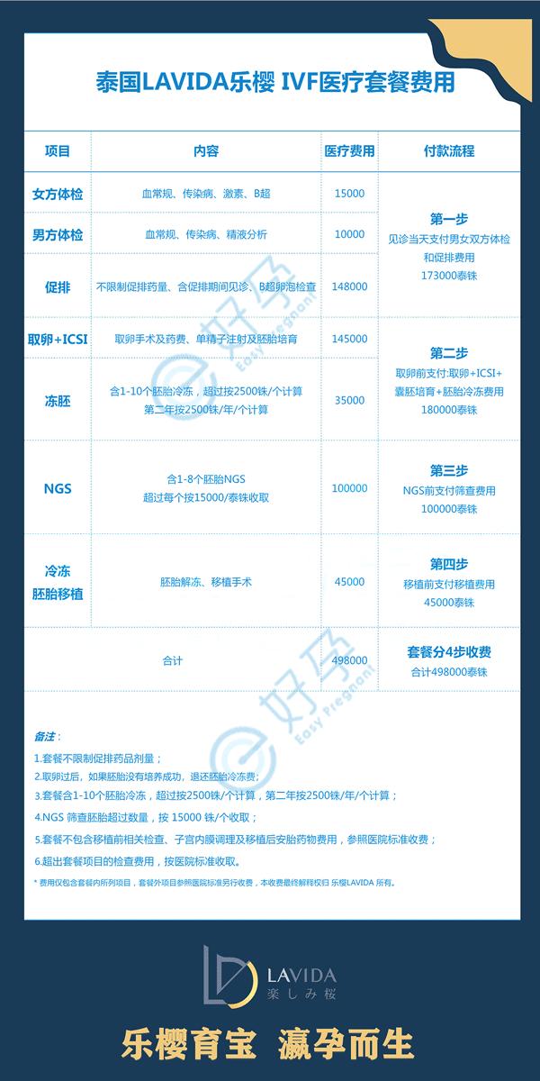 泰国乐樱生殖中心.png